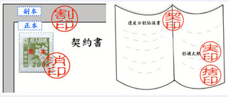 遺産分割協議書・契約書の押印